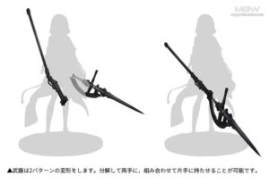 A ZD by Myethos with illustration by neco 19 MyGrailWatch Anime Figure Guide